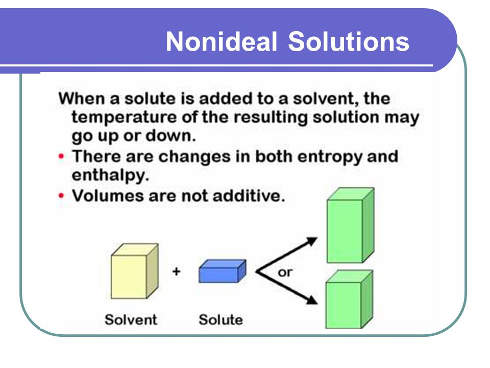 Nonideal Solutions