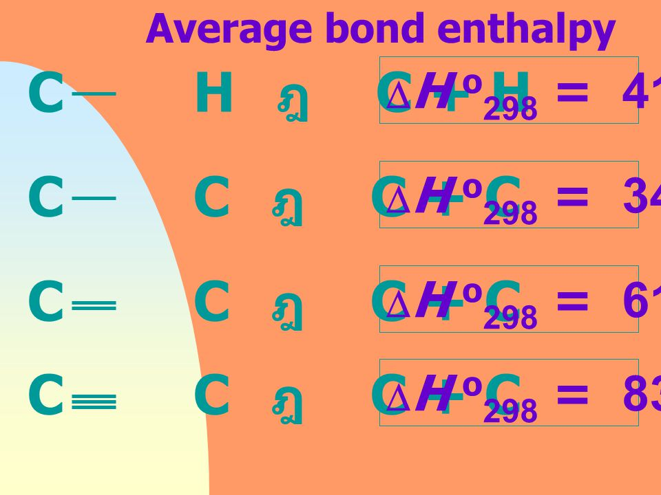 C H ฎ C + H C C ฎ C + C C C ฎ C + C C C ฎ C + C Average bond enthalpy