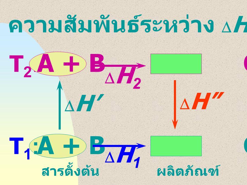 A + B C + D A + B C + D ความสัมพันธ์ระหว่าง DH กับอุณหภูมิ T2: T1: DH2