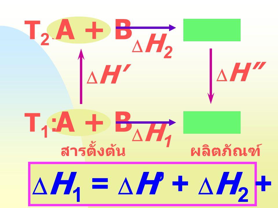 A + B C + D A + B C + D T2: T1: DH1 = DH' + DH2 + DH DH2 DH DH' DH1