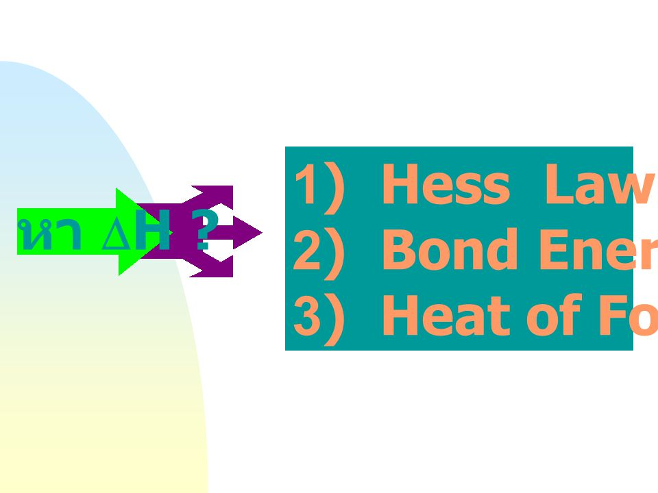 1) Hess Law 2) Bond Energy 3) Heat of Formation หา DH