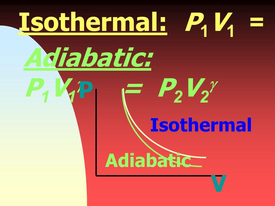 Isothermal: P1V1 = P2V2 Adiabatic: P1V1g = P2V2g P V Isothermal