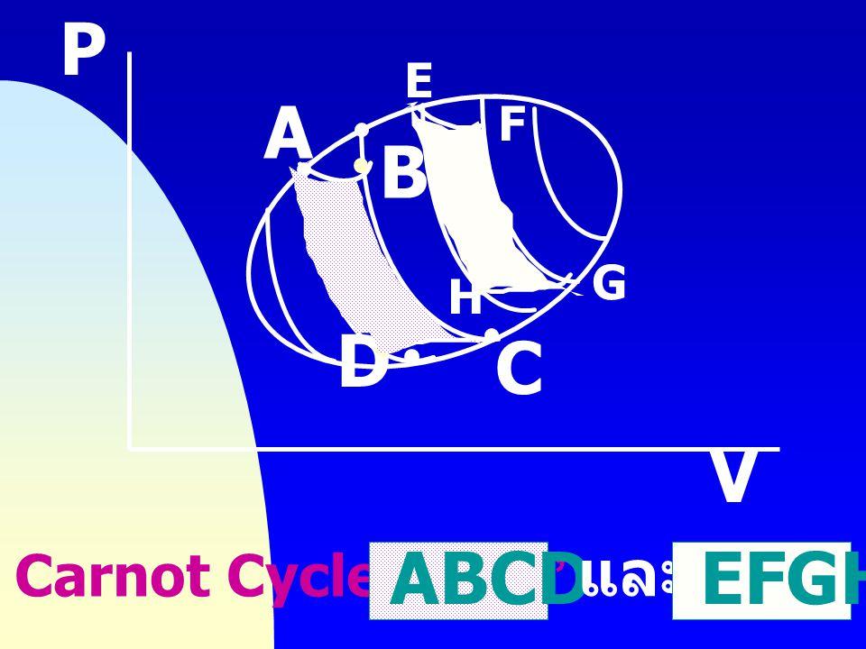 P E F A B G H D C V ABCD และ EFGH Carnot Cycle ย่อย