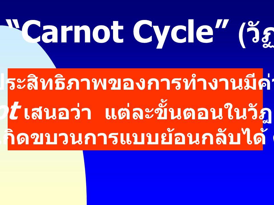 Carnot Cycle (วัฏจักรคาร์โนต์)