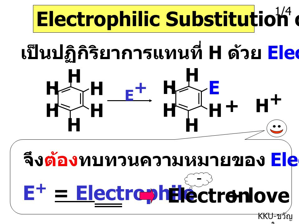 Electrophilic Substitution of Benzene