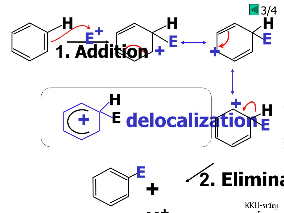 + H+ + + + + delocalization 2. Elimination 1. Addition H H E H E E+ H