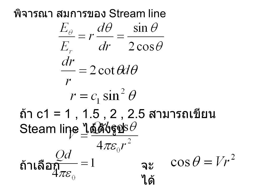 ถ้า c1 = 1 , 1.5 , 2 , 2.5 สามารถเขียน Steam line ได้ดังรูป