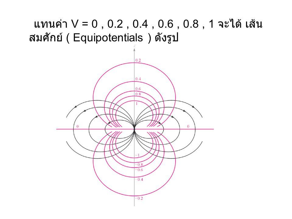 แทนค่า V = 0 , 0.2 , 0.4 , 0.6 , 0.8 , 1 จะได้ เส้นสมศักย์ ( Equipotentials ) ดังรูป