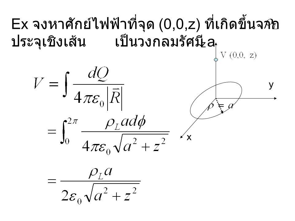 Ex จงหาศักย์ไฟฟ้าที่จุด (0,0,z) ที่เกิดขึ้นจากประจุเชิงเส้น เป็นวงกลมรัศมี a