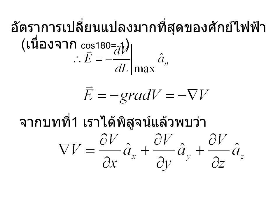 อัตราการเปลี่ยนแปลงมากที่สุดของศักย์ไฟฟ้า (เนื่องจาก cos180=-1)