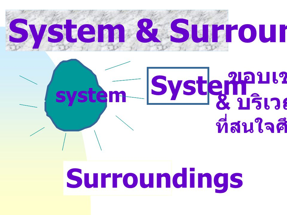 System & Surroundings System Surroundings ขอบเขต & บริเวณ system