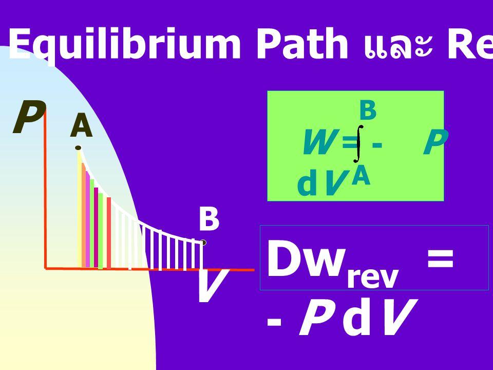 Dwrev = - P dV P V Equilibrium Path และ Reversible Process W = - P dV