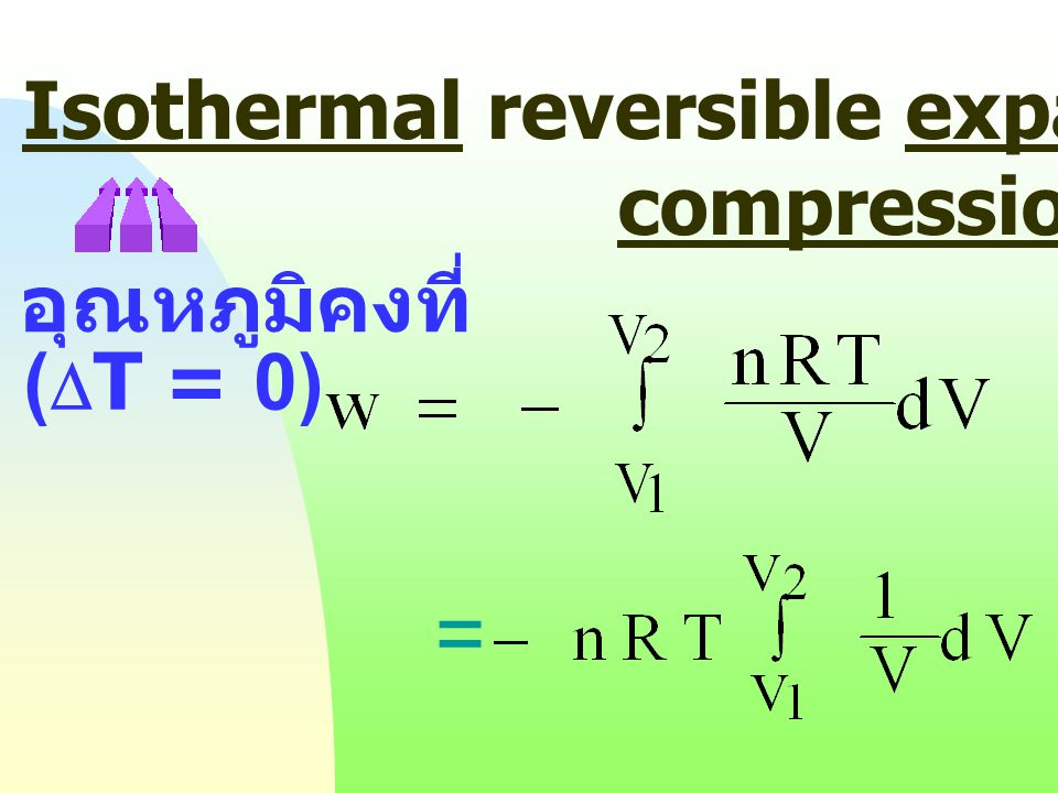 = Isothermal reversible expansion of ideal gas compression