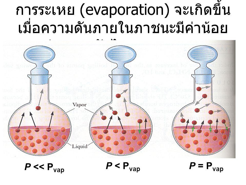 การระเหย (evaporation) จะเกิดขึ้น เมื่อความดันภายในภาชนะมีค่าน้อยกว่าความดันไอของของเหลว