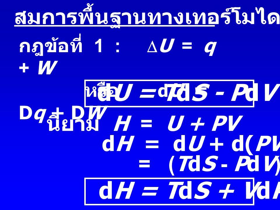dU = TdS - PdV ... (1) dH = TdS + VdP ...(2)