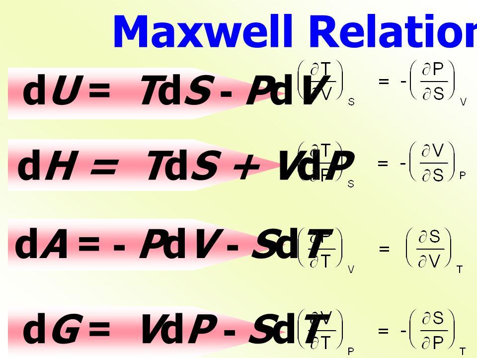 Maxwell Relation dU = TdS - PdV dH = TdS + VdP dA = - PdV - SdT