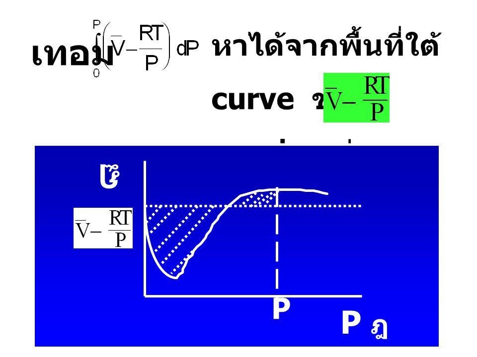 หาได้จากพื้นที่ใต้ curve ของ