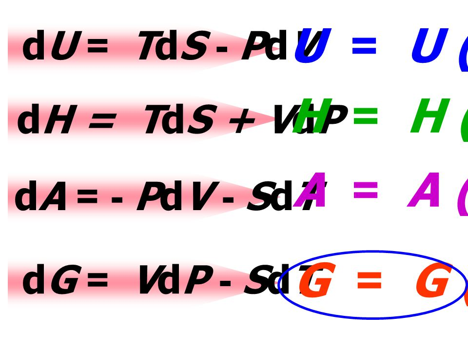 U = U (V,S) H = H (P,S) A = A (V,T) G = G (P,T) dU = TdS - PdV