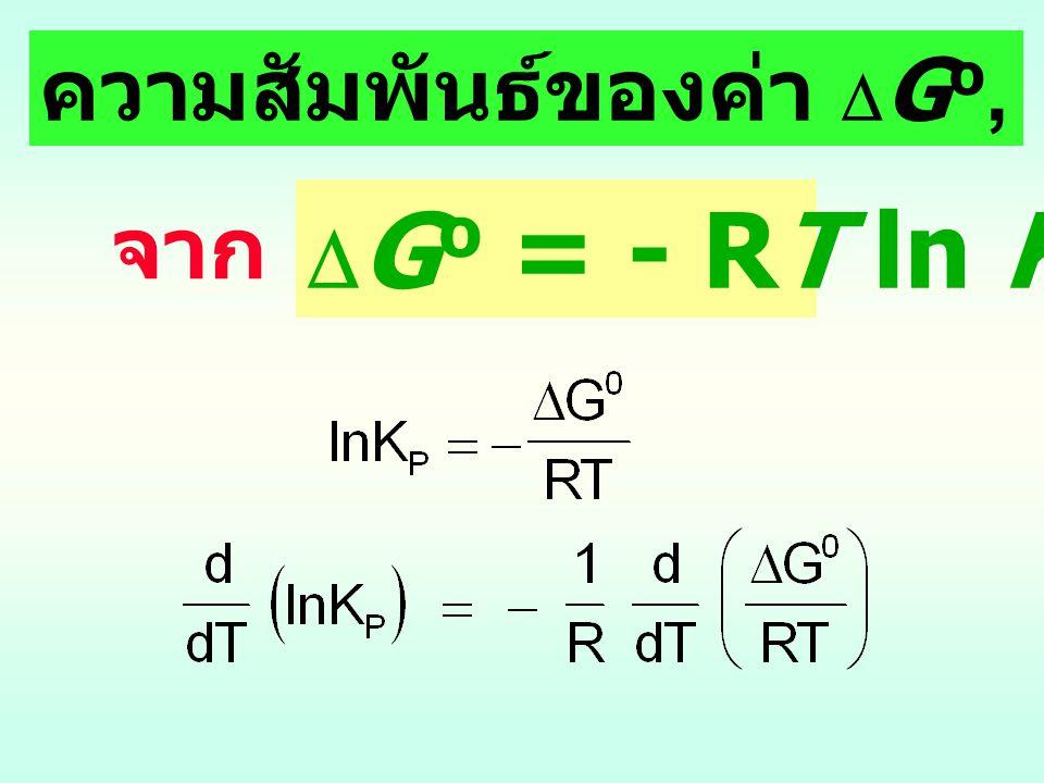 ความสัมพันธ์ของค่า DGo, K กับอุณหภูมิ