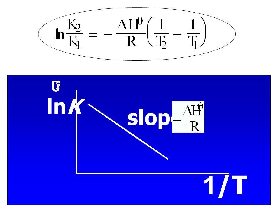 ฏ lnK 1/T slope =