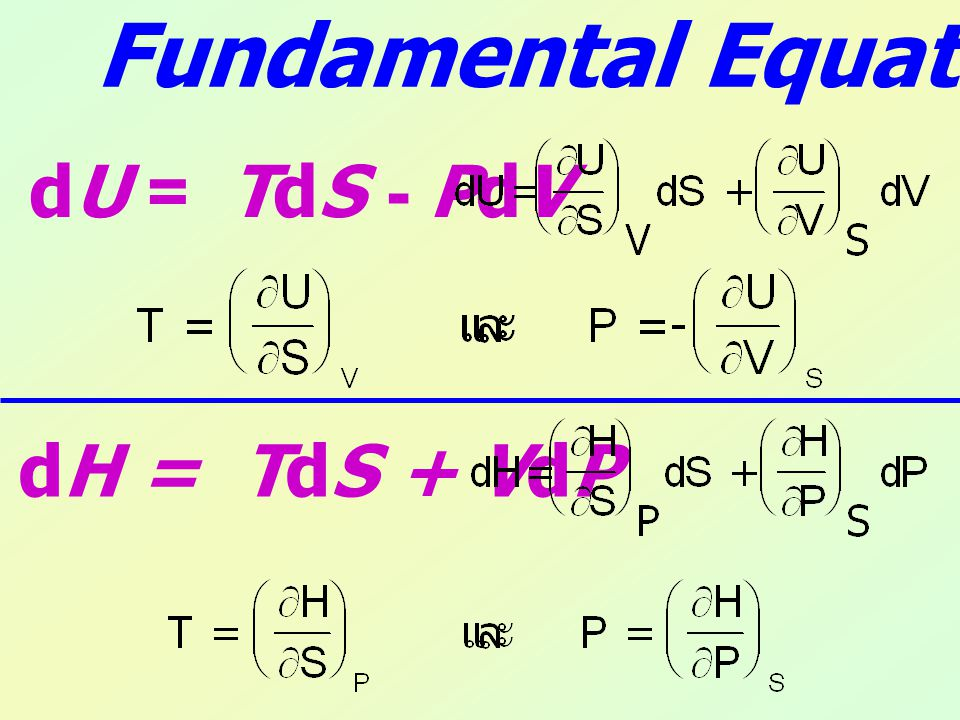 Fundamental Equation dU = TdS - PdV dH = TdS + VdP