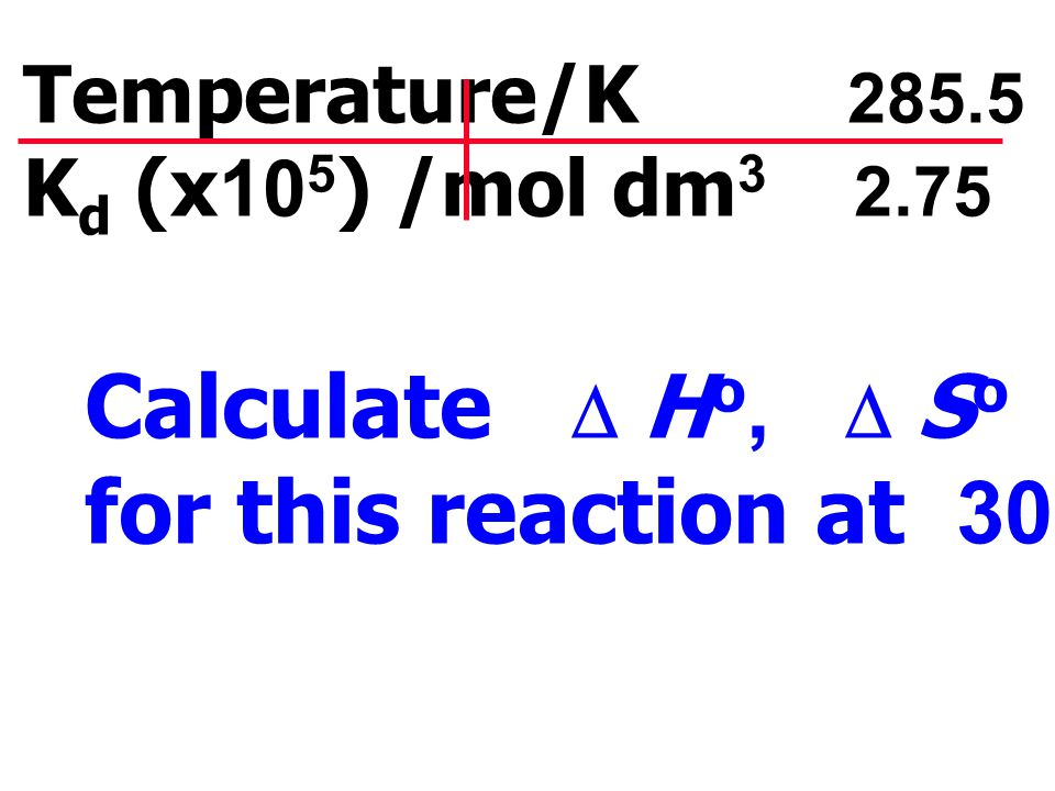 Calculate D Ho, D So and D Go for this reaction at 300 K