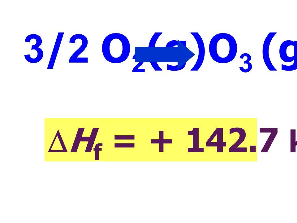 3/2 O2(g) O3 (g) DHf = + 142.7 kJ mol-1