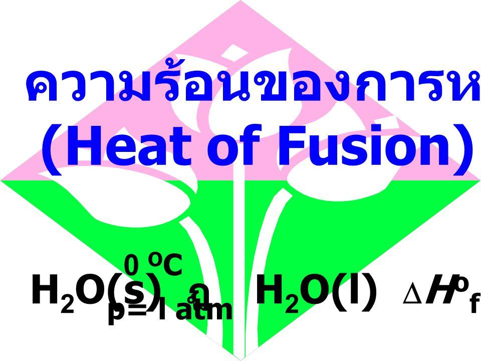 ความร้อนของการหลอมเหลว (Heat of Fusion)