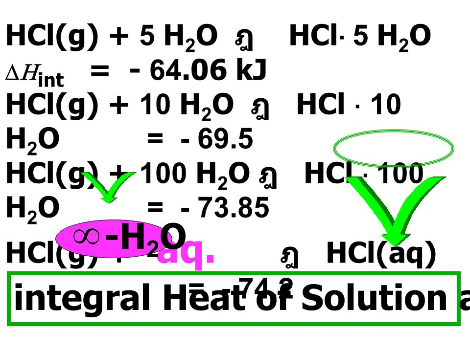 integral Heat of Solution at Infinite Dilution