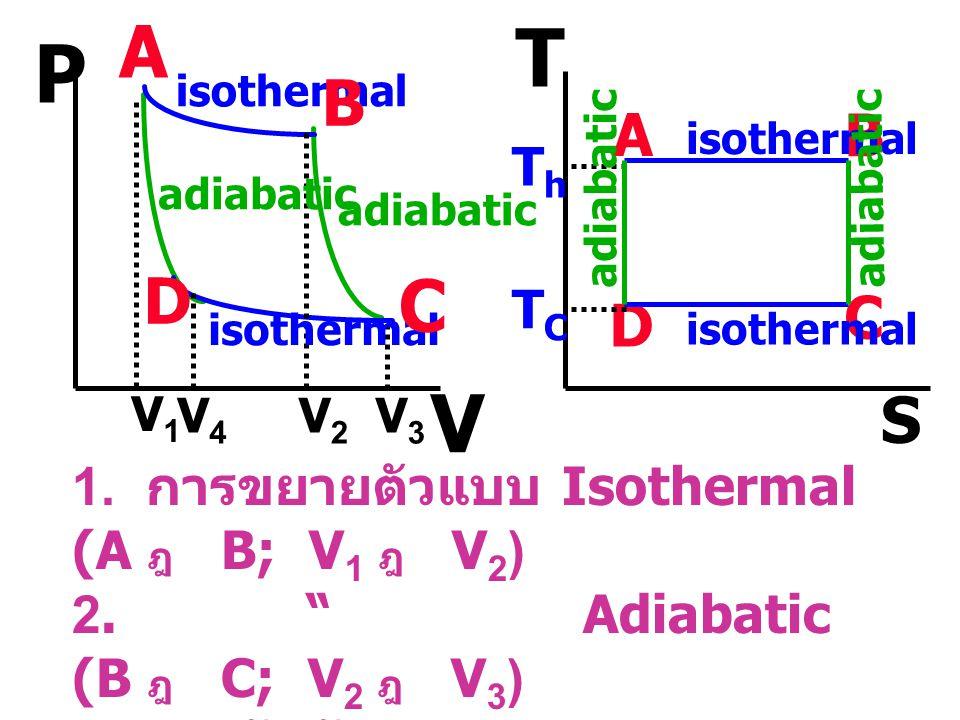 A T. P. isothermal. B. A. B. isothermal. Th. adiabatic. adiabatic. adiabatic. adiabatic.