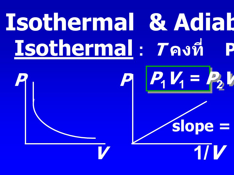 Isothermal & Adiabatic processes