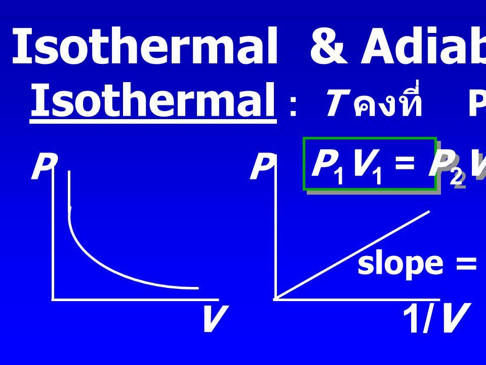 Isothermal & Adiabatic processes