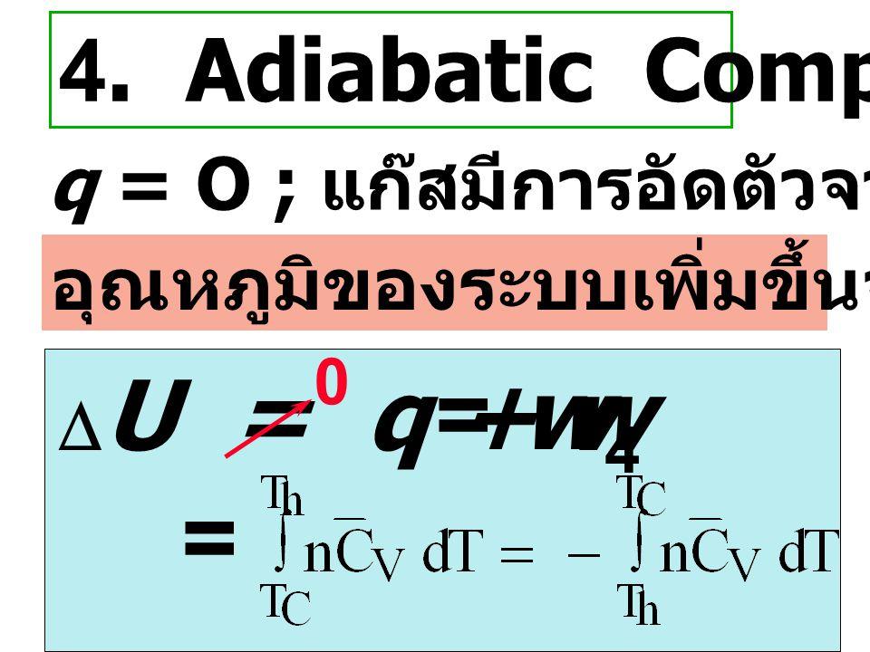 = w4 = 4. Adiabatic Compression q = O ; แก๊สมีการอัดตัวจาก V4 ฎ V1