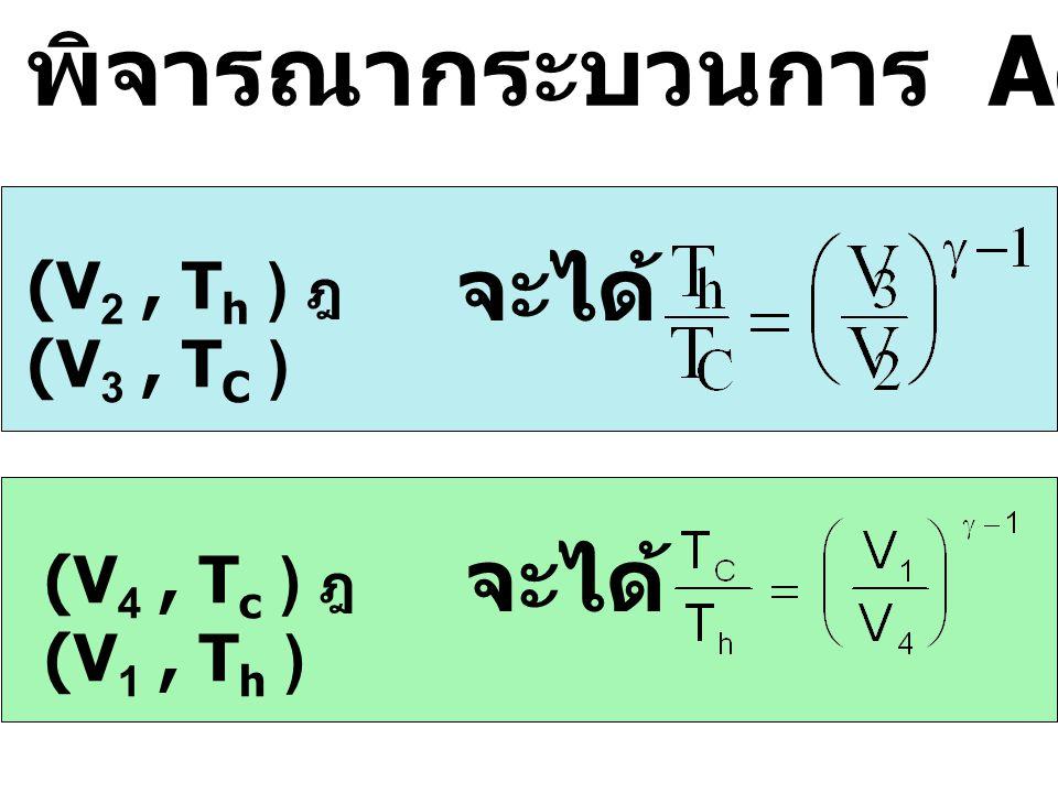 พิจารณากระบวนการ Adiabatic :