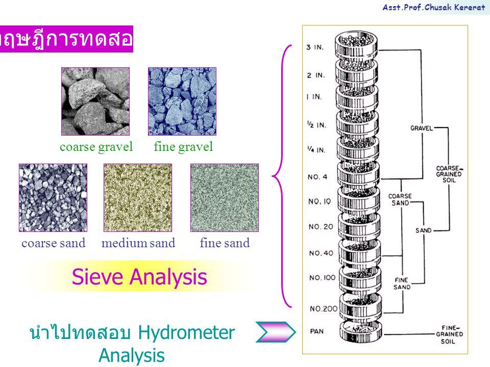 นำไปทดสอบ Hydrometer Analysis