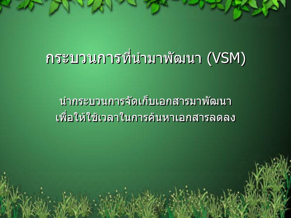 กระบวนการที่นำมาพัฒนา (VSM)