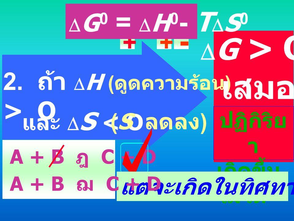 เสมอ - + + DG > O 2. ถ้า DH > O และ DS < O (S ลดลง)
