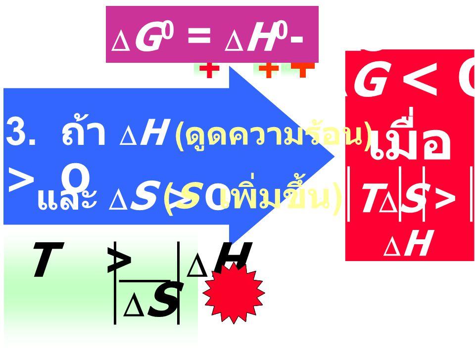 เมื่อ T > DH + + DG < O 3. ถ้า DH > O TDS > DH