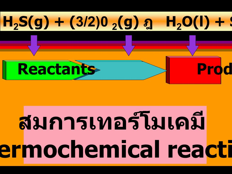 (Thermochemical reaction)