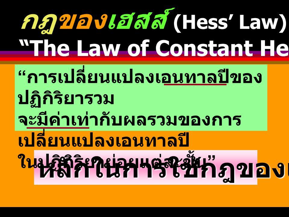 กฎของเฮสส์ (Hess' Law)