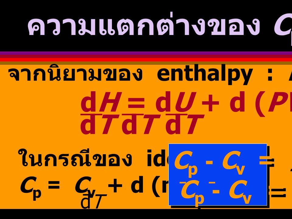 ความแตกต่างของ Cp กับ Cv