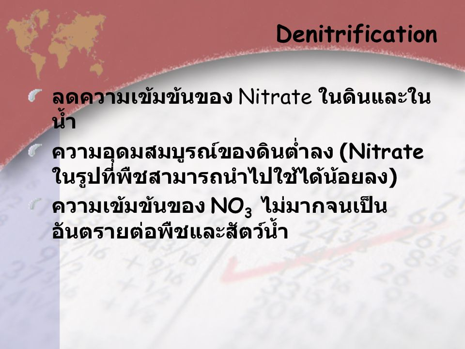 Denitrification ลดความเข้มข้นของ Nitrate ในดินและในน้ำ