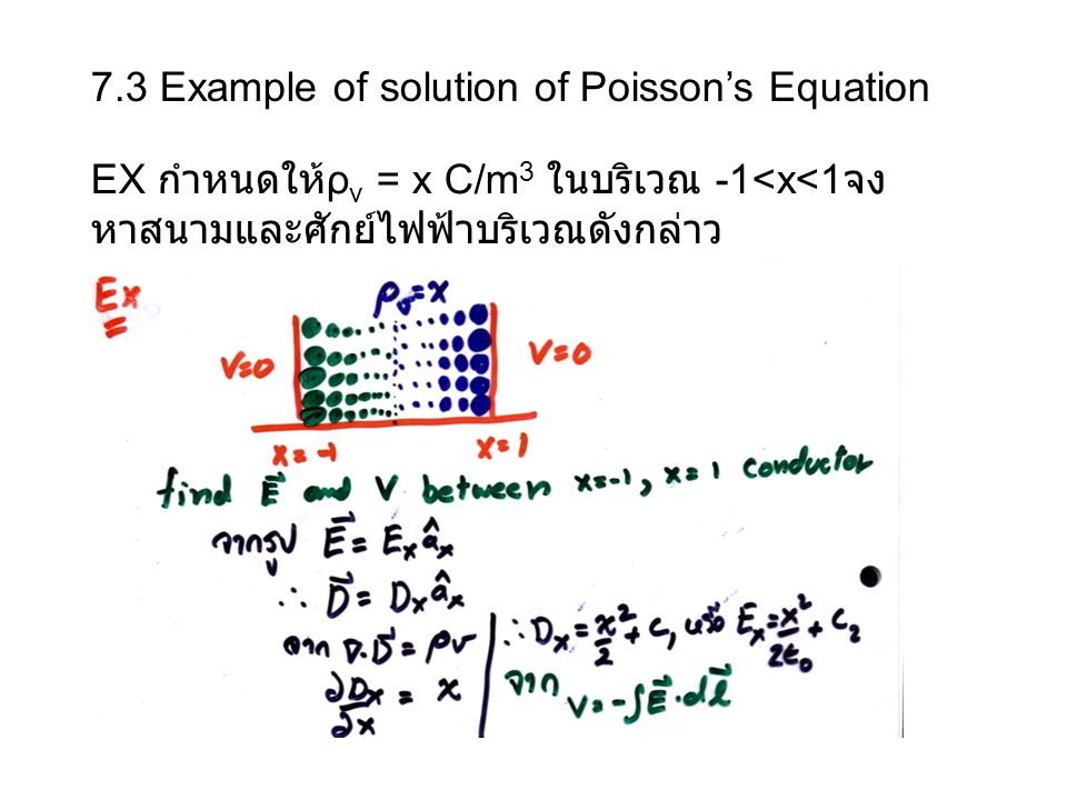 7.3 Example of solution of Poisson's Equation