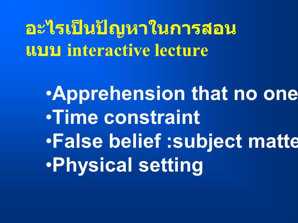อะไรเป็นปัญหาในการสอนแบบ interactive lecture