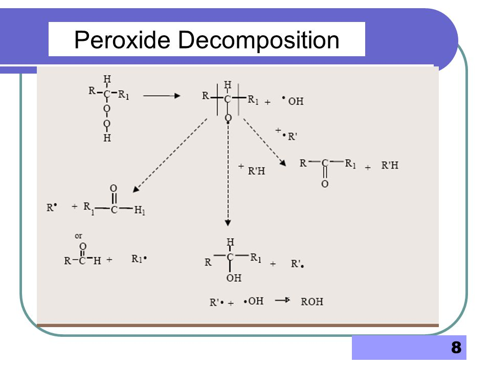 Peroxide Decomposition