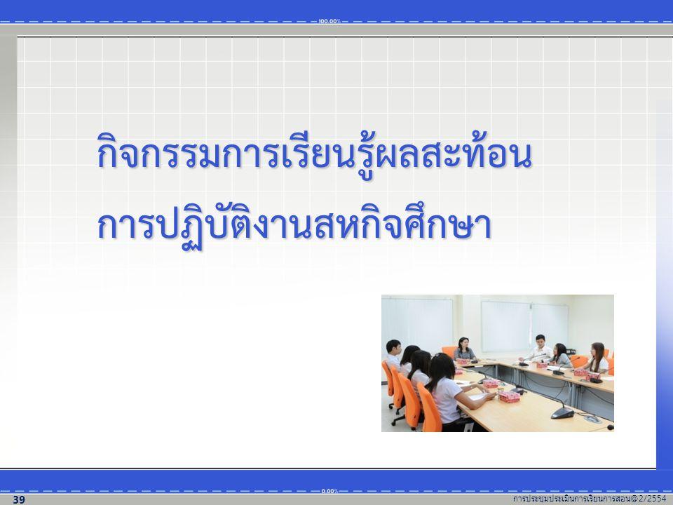 กิจกรรมการเรียนรู้ผลสะท้อนการปฏิบัติงานสหกิจศึกษา