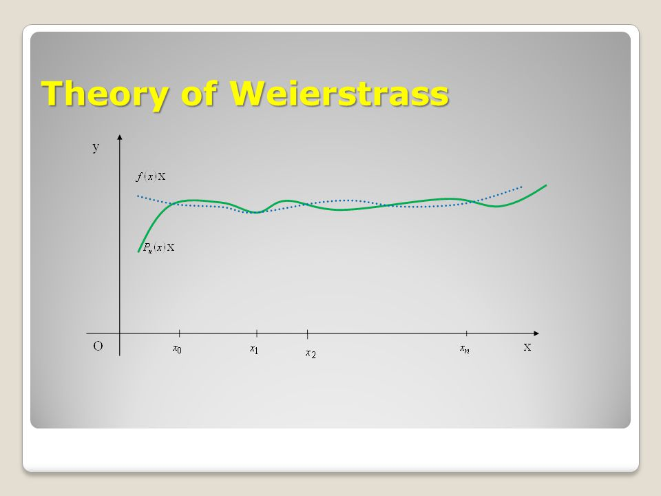 Theory of Weierstrass