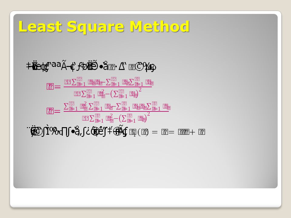 Least Square Method