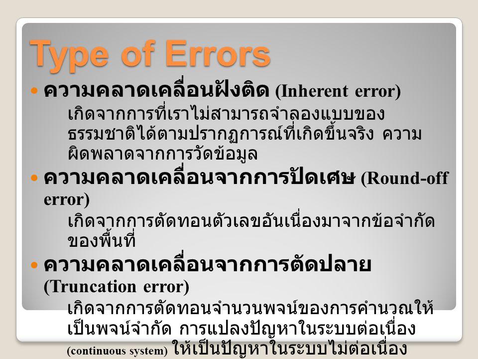 Type of Errors ความคลาดเคลื่อนฝังติด (Inherent error)