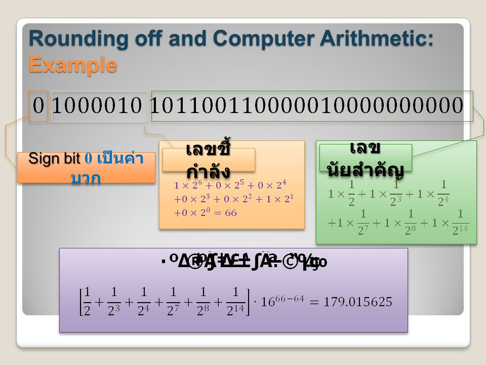 Rounding off and Computer Arithmetic: Example